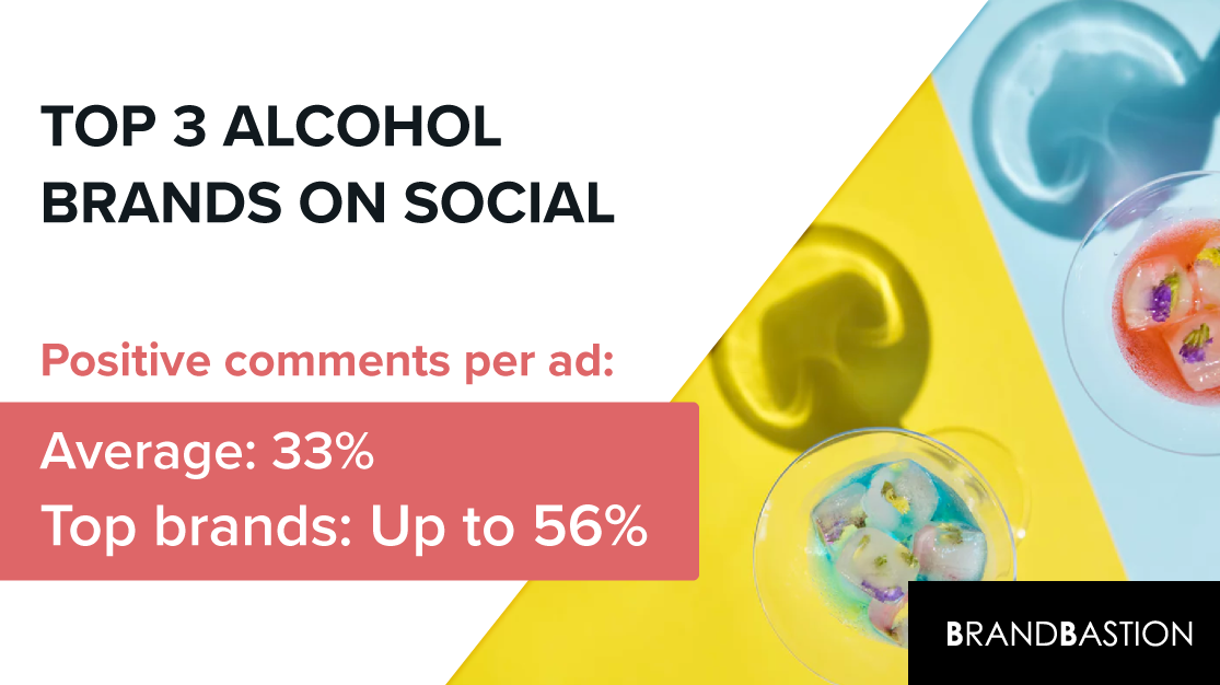 Alcohol Instagram Marketing 2018 Insights Report